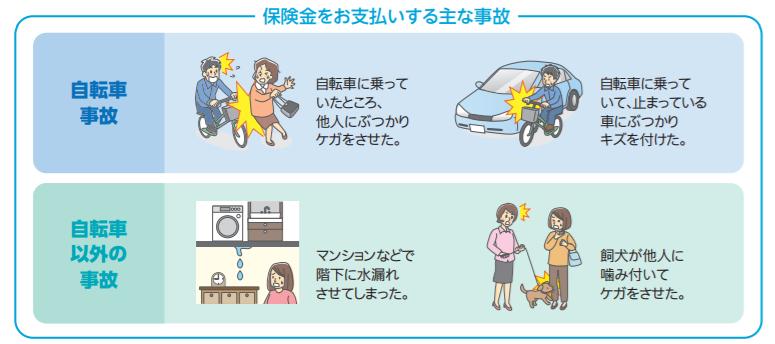 個人賠償責任保険の対象となる事故