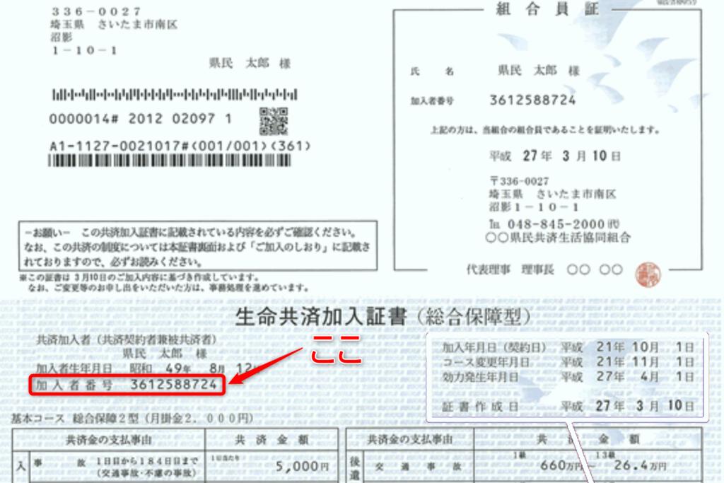 加入証書の加入者番号